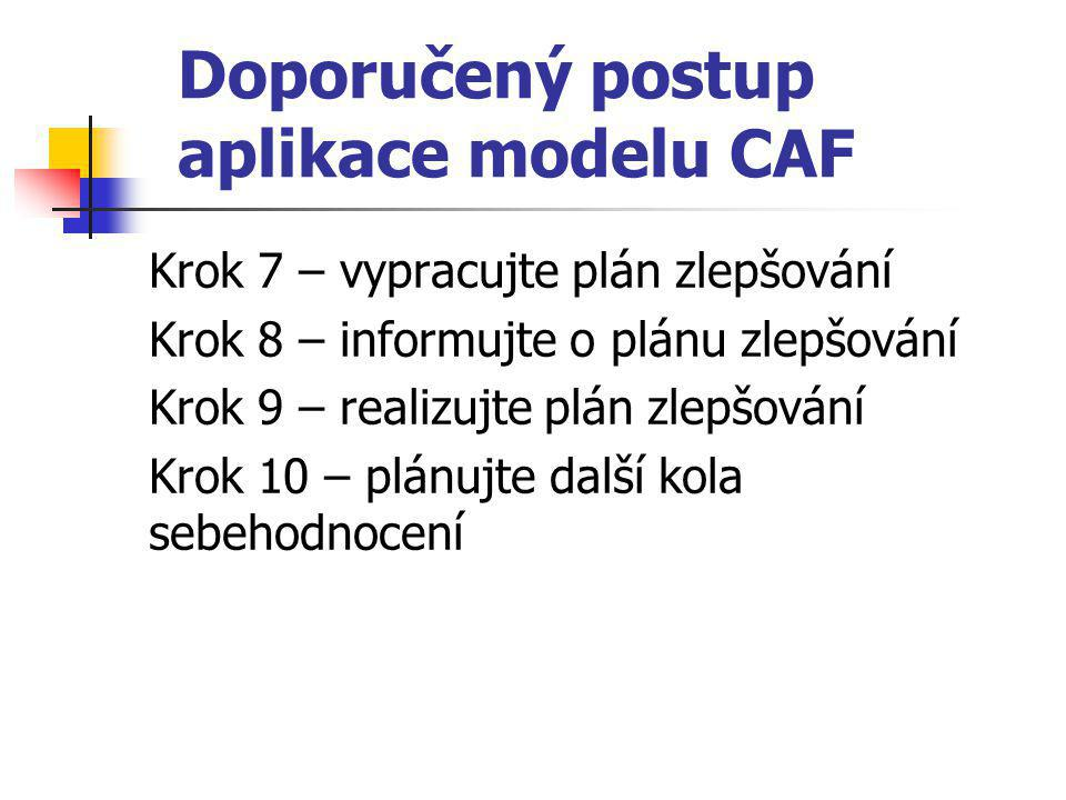 Doporučený postup aplikace modelu CAF
