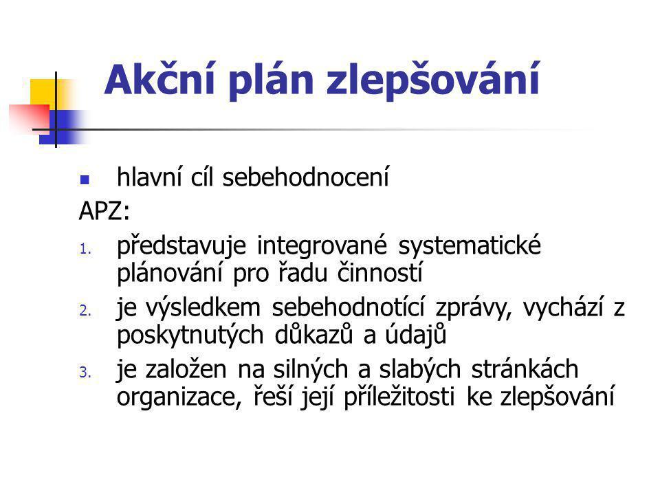 Akční plán zlepšování hlavní cíl sebehodnocení APZ:
