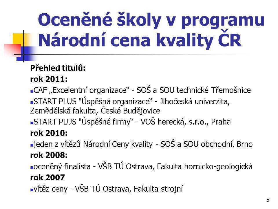 Oceněné školy v programu Národní cena kvality ČR