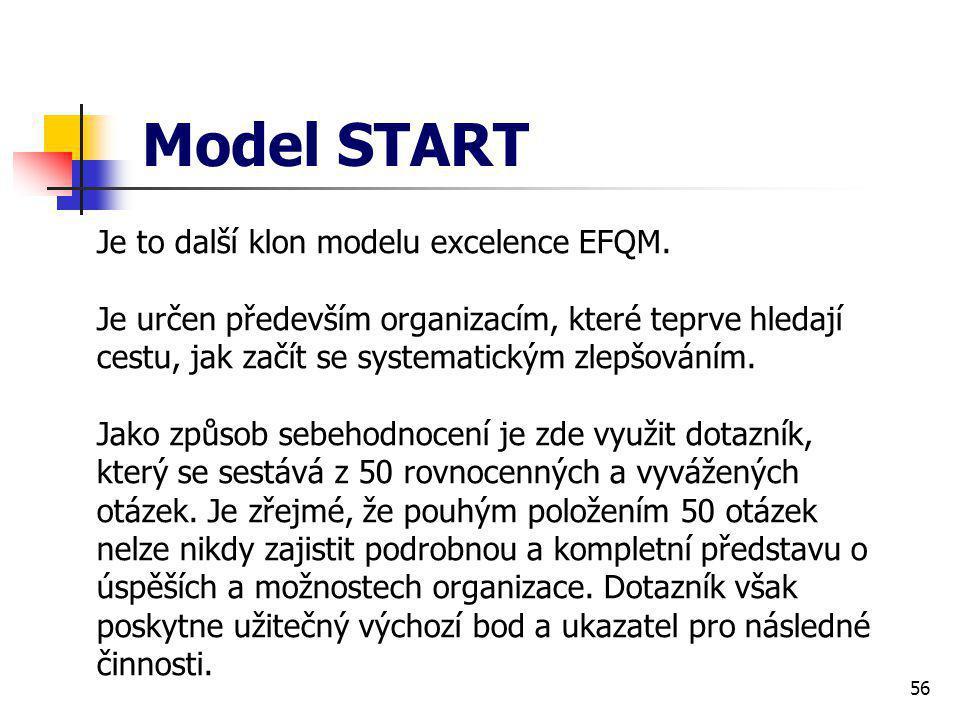 Model START Je to další klon modelu excelence EFQM.