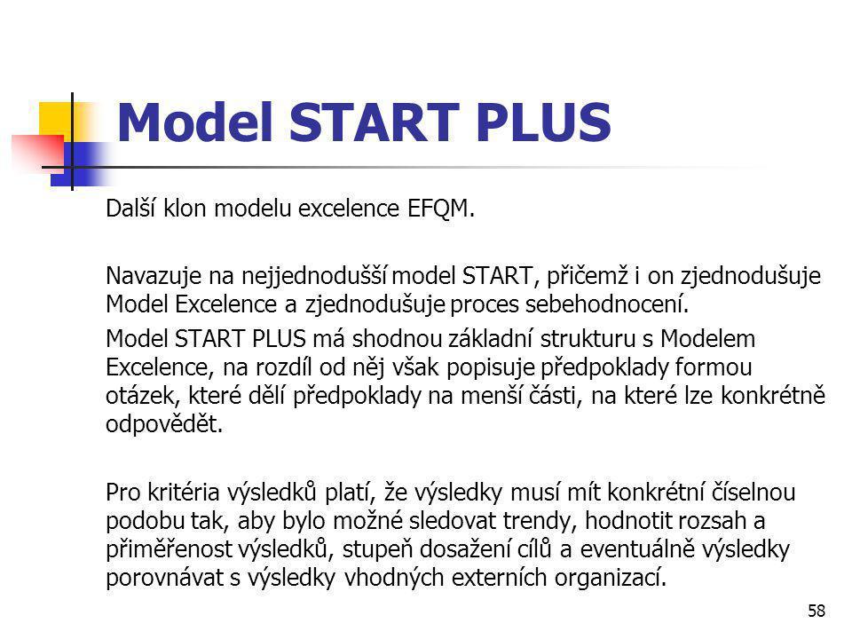 Model START PLUS