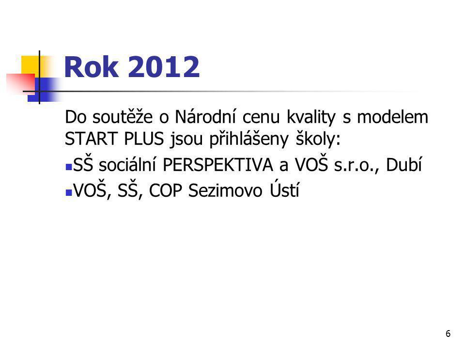 Rok 2012 Do soutěže o Národní cenu kvality s modelem START PLUS jsou přihlášeny školy: SŠ sociální PERSPEKTIVA a VOŠ s.r.o., Dubí.