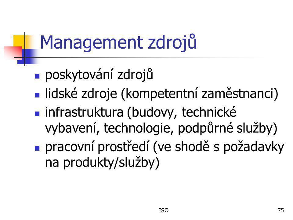 Management zdrojů poskytování zdrojů