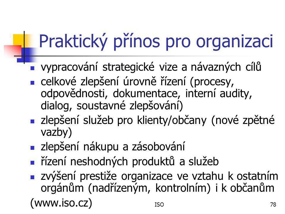 Praktický přínos pro organizaci