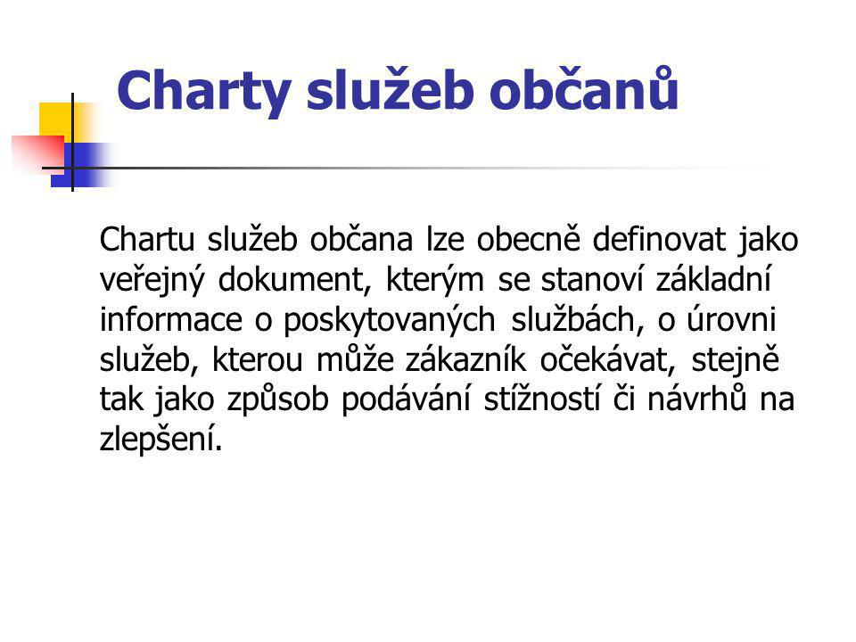 Charty služeb občanů