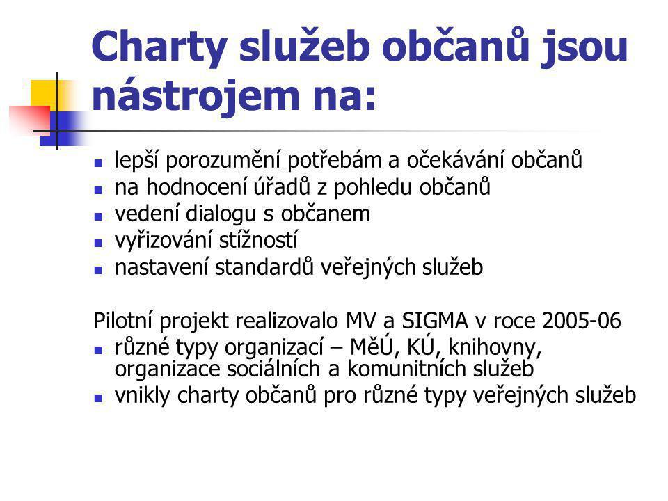 Charty služeb občanů jsou nástrojem na: