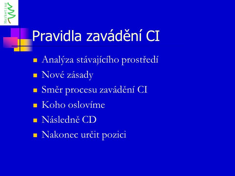 Pravidla zavádění CI Analýza stávajícího prostředí Nové zásady
