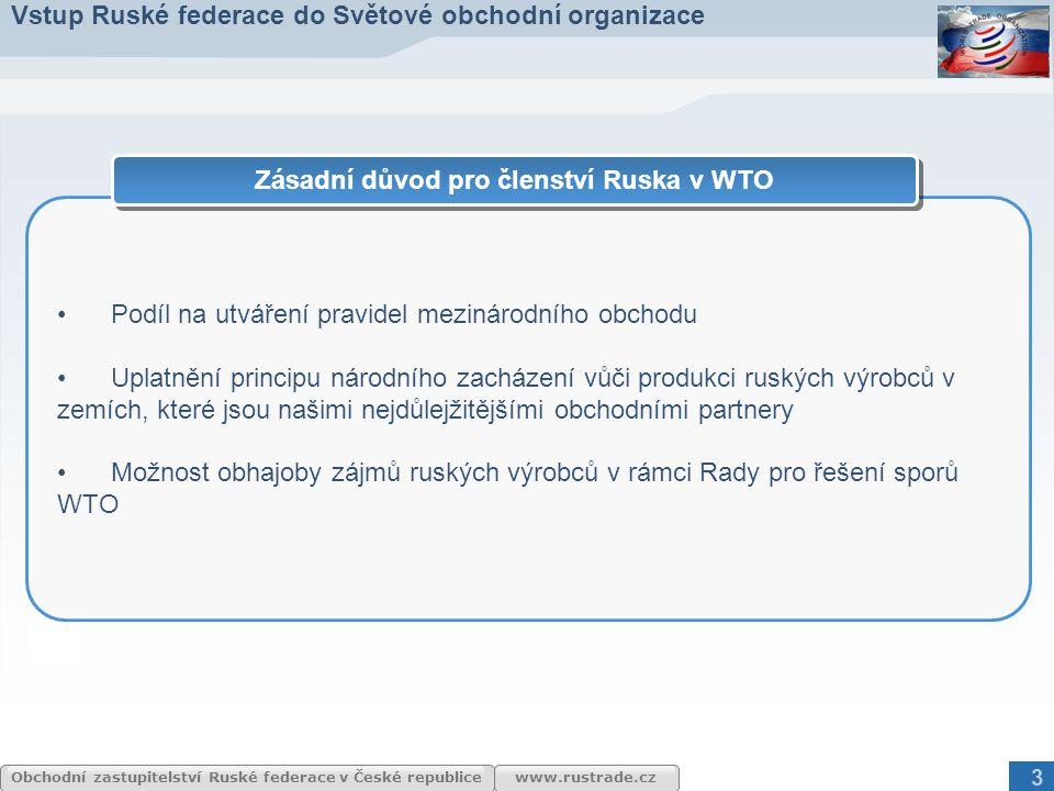 Vstup Ruské federace do Světové obchodní organizace