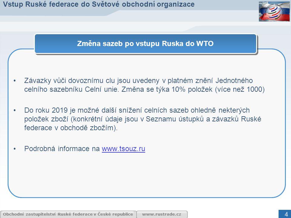 Změna sazeb po vstupu Ruska do WTO