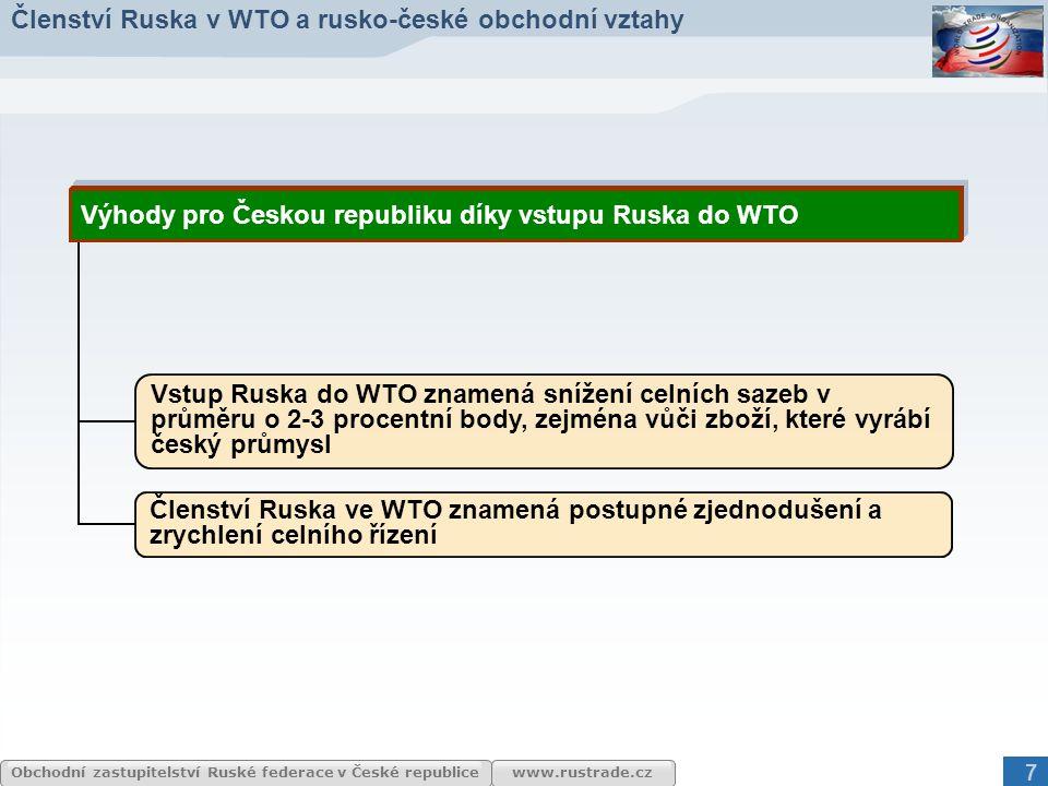 Členství Ruska v WTO a rusko-české obchodní vztahy