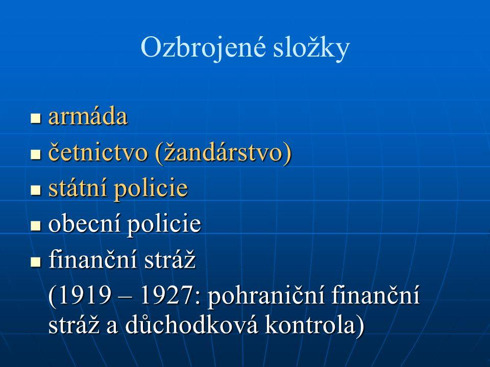 Ozbrojené složky armáda četnictvo (žandárstvo) státní policie