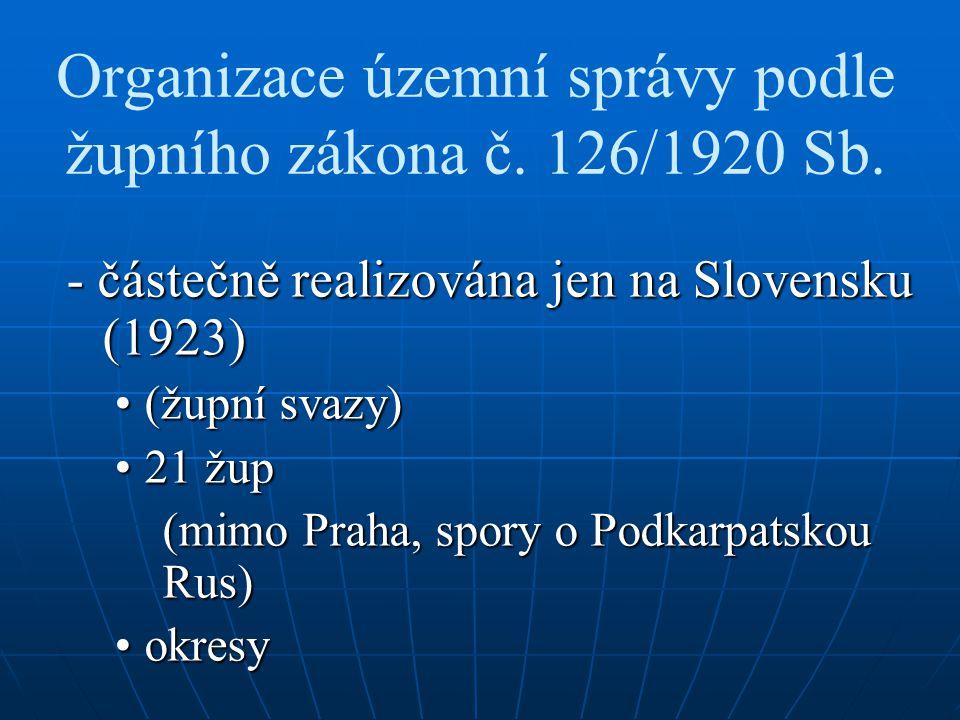 Organizace územní správy podle župního zákona č. 126/1920 Sb.