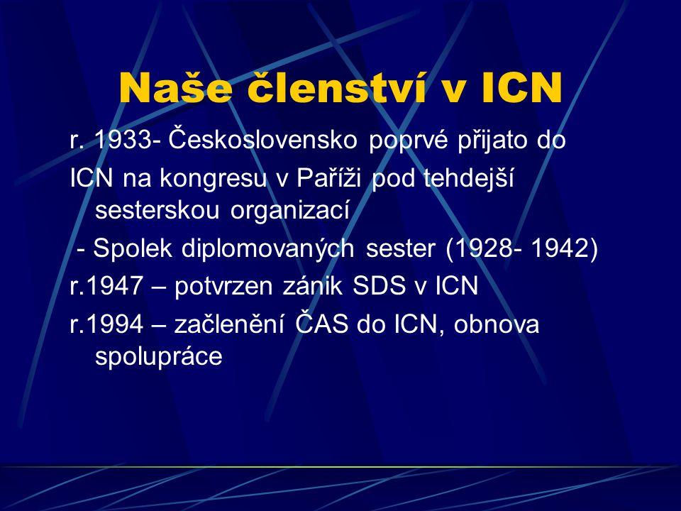 Naše členství v ICN r. 1933- Československo poprvé přijato do