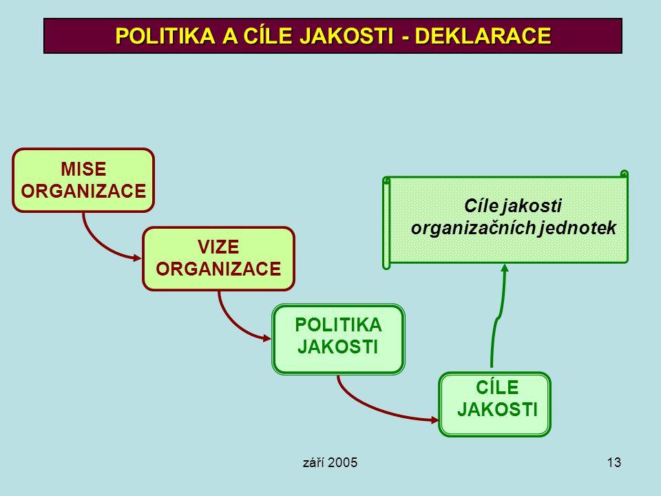 POLITIKA A CÍLE JAKOSTI - DEKLARACE