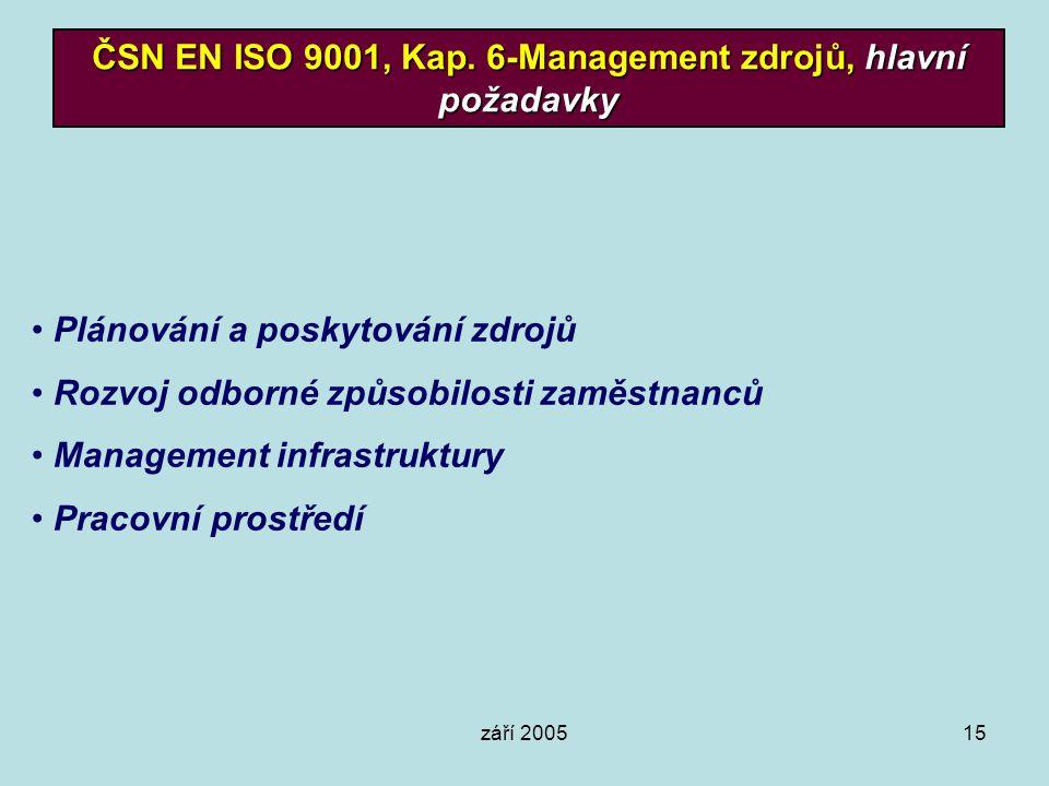 ČSN EN ISO 9001, Kap. 6-Management zdrojů, hlavní požadavky
