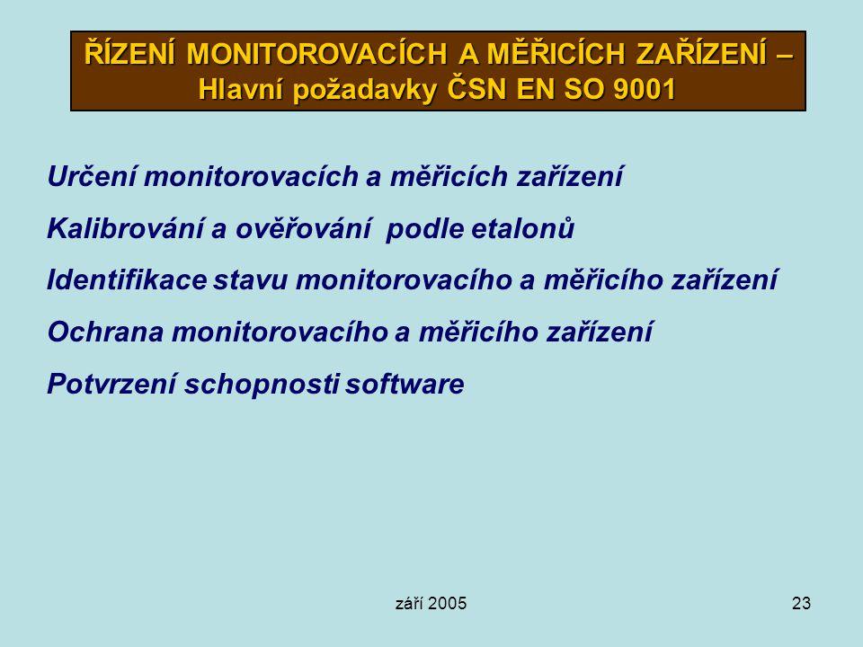 Určení monitorovacích a měřicích zařízení