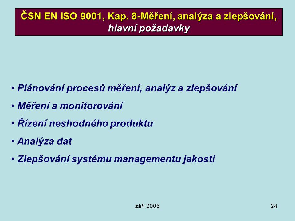 ČSN EN ISO 9001, Kap. 8-Měření, analýza a zlepšování, hlavní požadavky
