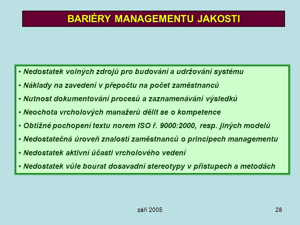 BARIÉRY MANAGEMENTU JAKOSTI