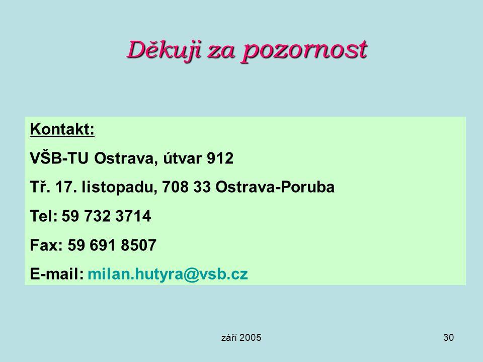 Děkuji za pozornost Kontakt: VŠB-TU Ostrava, útvar 912