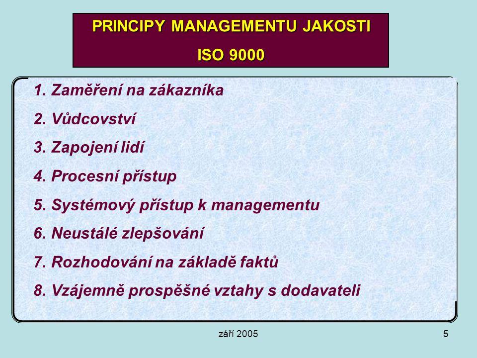 PRINCIPY MANAGEMENTU JAKOSTI