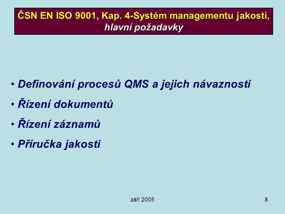 ČSN EN ISO 9001, Kap. 4-Systém managementu jakosti, hlavní požadavky