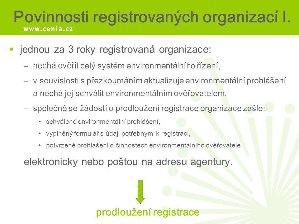 Povinnosti registrovaných organizací I.