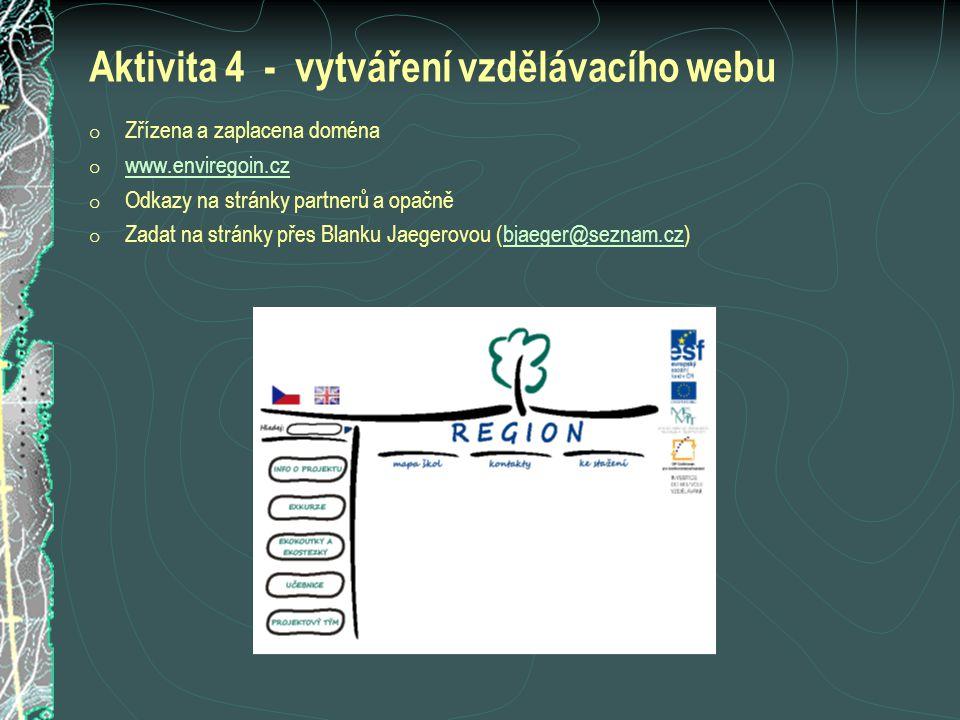 Aktivita 4 - vytváření vzdělávacího webu