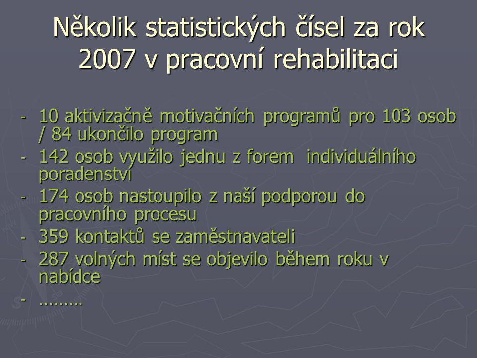 Několik statistických čísel za rok 2007 v pracovní rehabilitaci