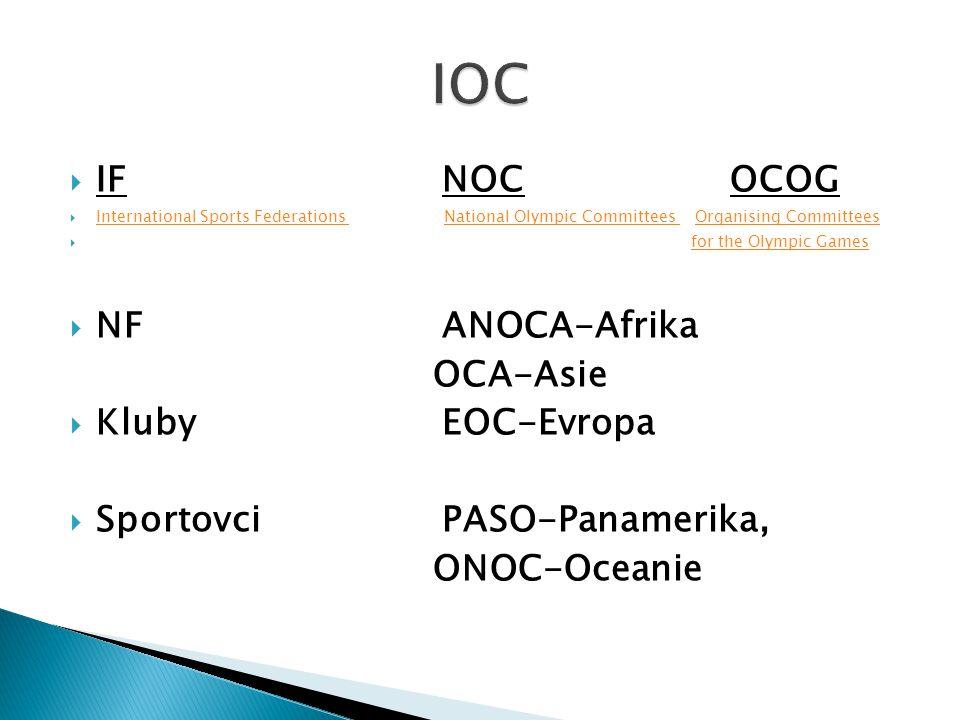 IOC IF NOC OCOG NF ANOCA-Afrika OCA-Asie Kluby EOC-Evropa