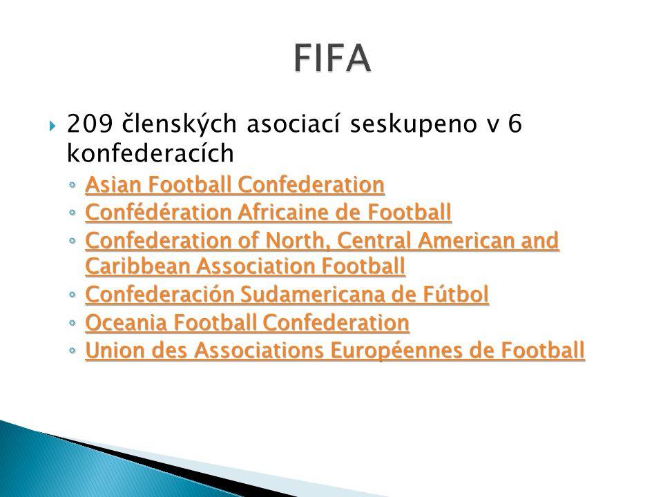 FIFA 209 členských asociací seskupeno v 6 konfederacích
