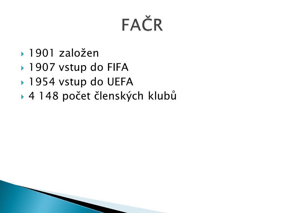 FAČR 1901 založen 1907 vstup do FIFA 1954 vstup do UEFA