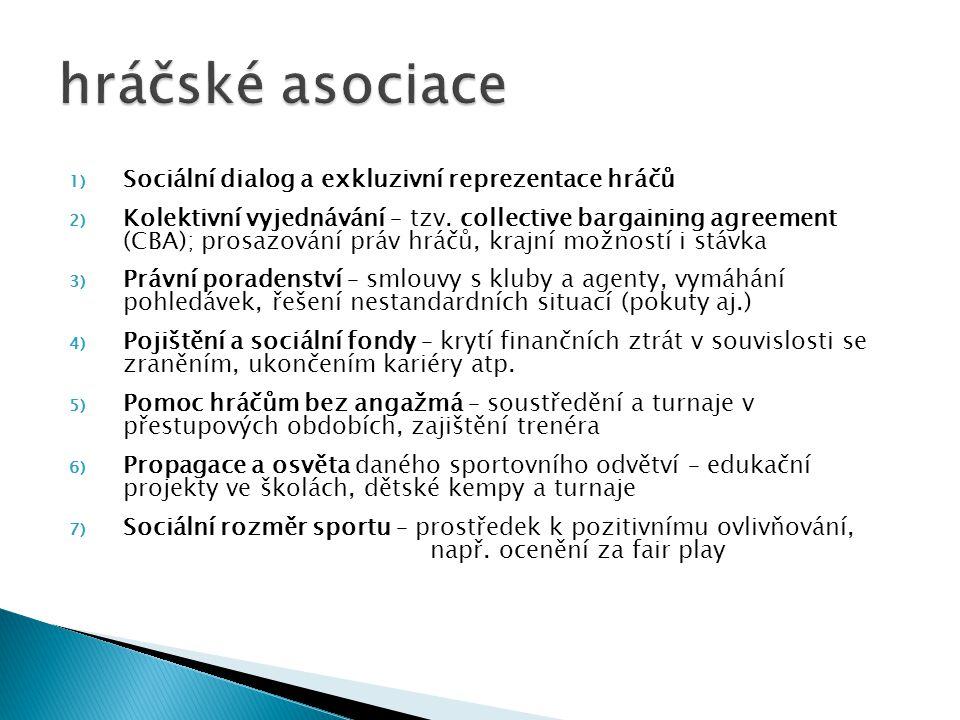 hráčské asociace Sociální dialog a exkluzivní reprezentace hráčů