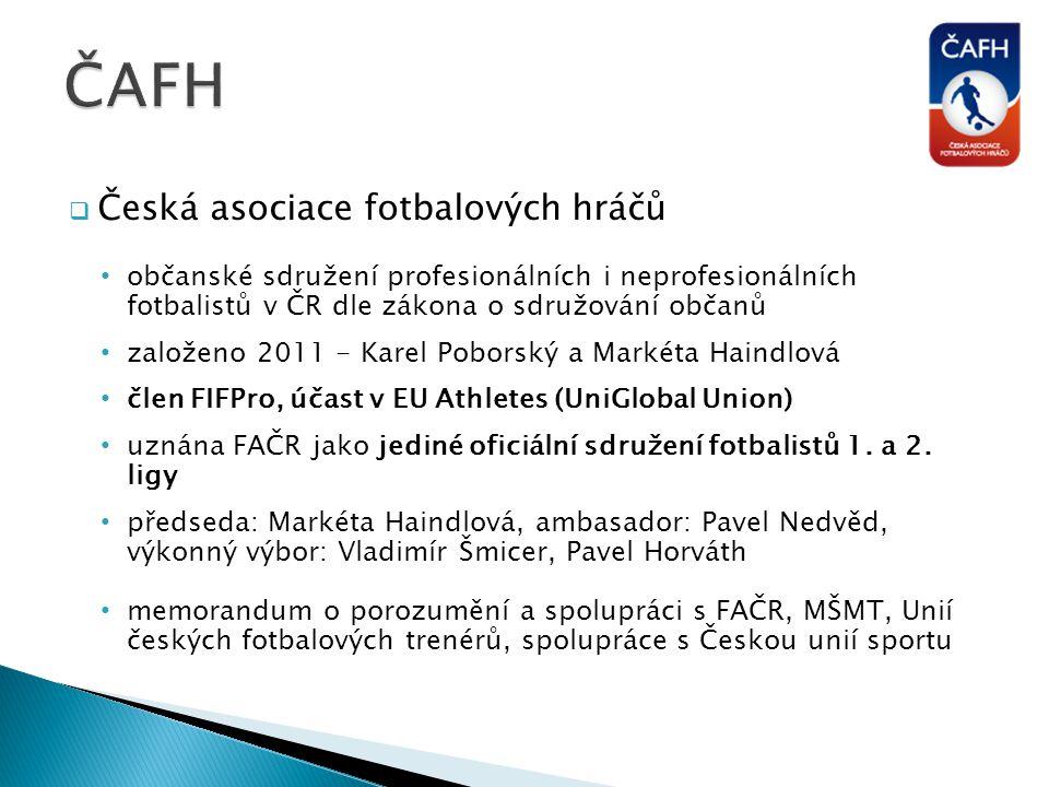 ČAFH Česká asociace fotbalových hráčů