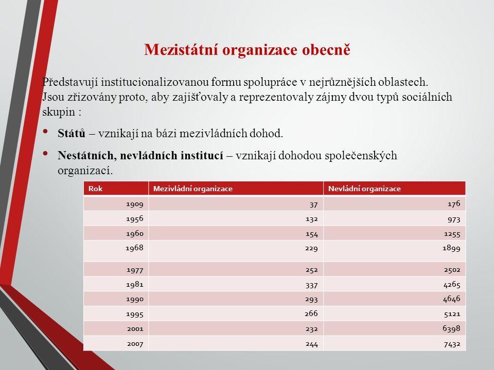Mezistátní organizace obecně