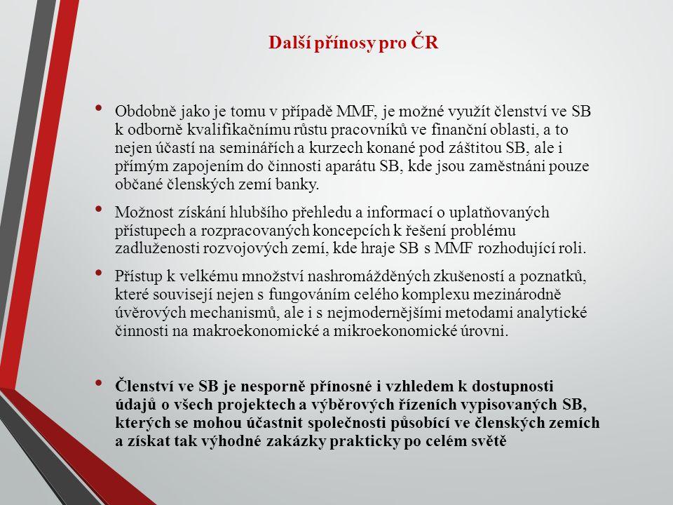 Další přínosy pro ČR