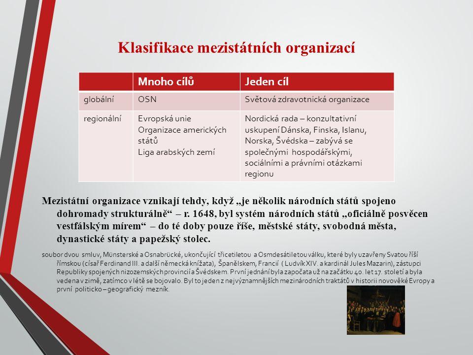 Klasifikace mezistátních organizací
