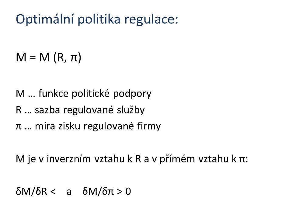 Optimální politika regulace: