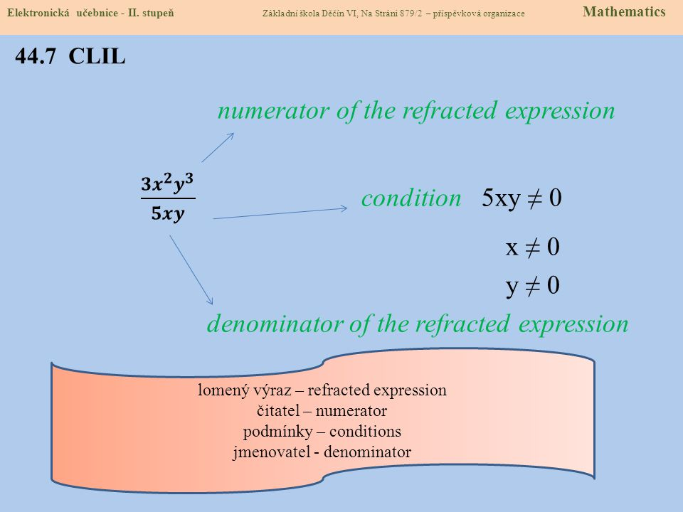 denominator of the refracted expression
