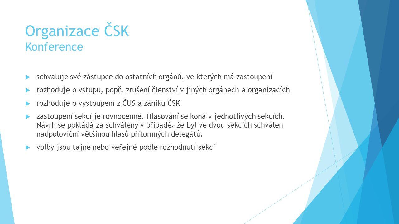 Organizace ČSK Konference
