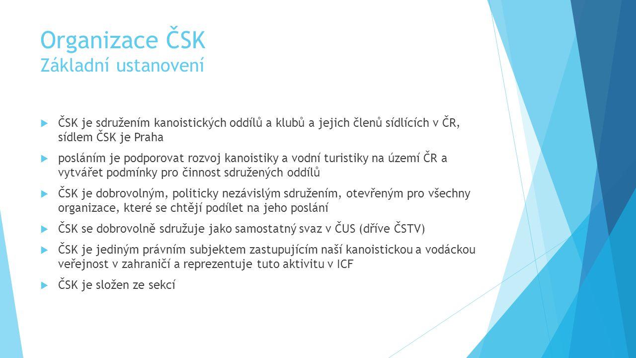 Organizace ČSK Základní ustanovení