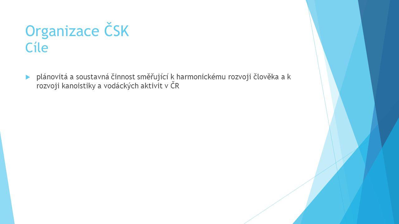Organizace ČSK Cíle plánovitá a soustavná činnost směřující k harmonickému rozvoji člověka a k rozvoji kanoistiky a vodáckých aktivit v ČR.