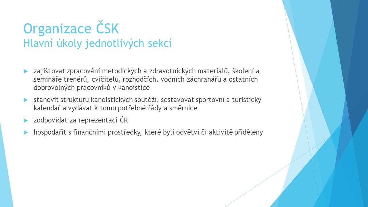 Organizace ČSK Hlavní úkoly jednotlivých sekcí