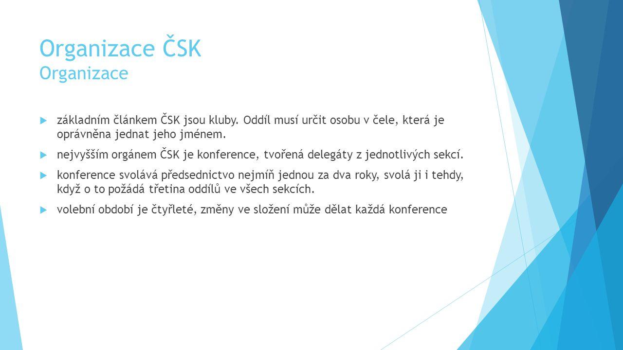Organizace ČSK Organizace