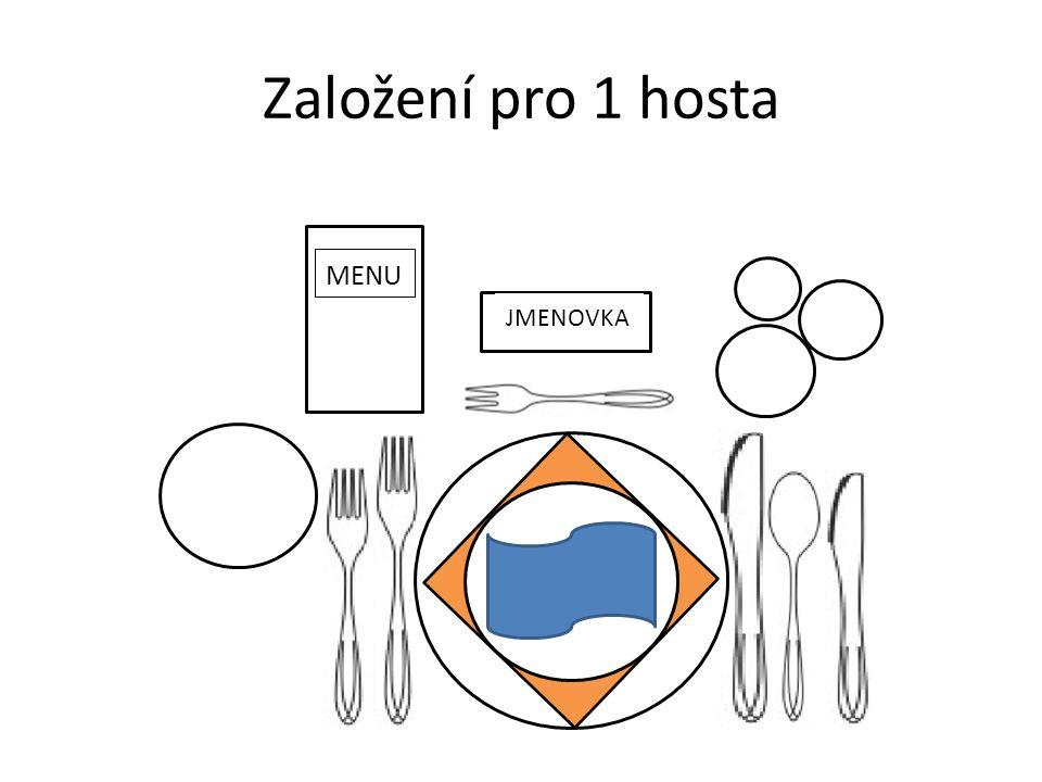Založení pro 1 hosta MENU JMENOVKA