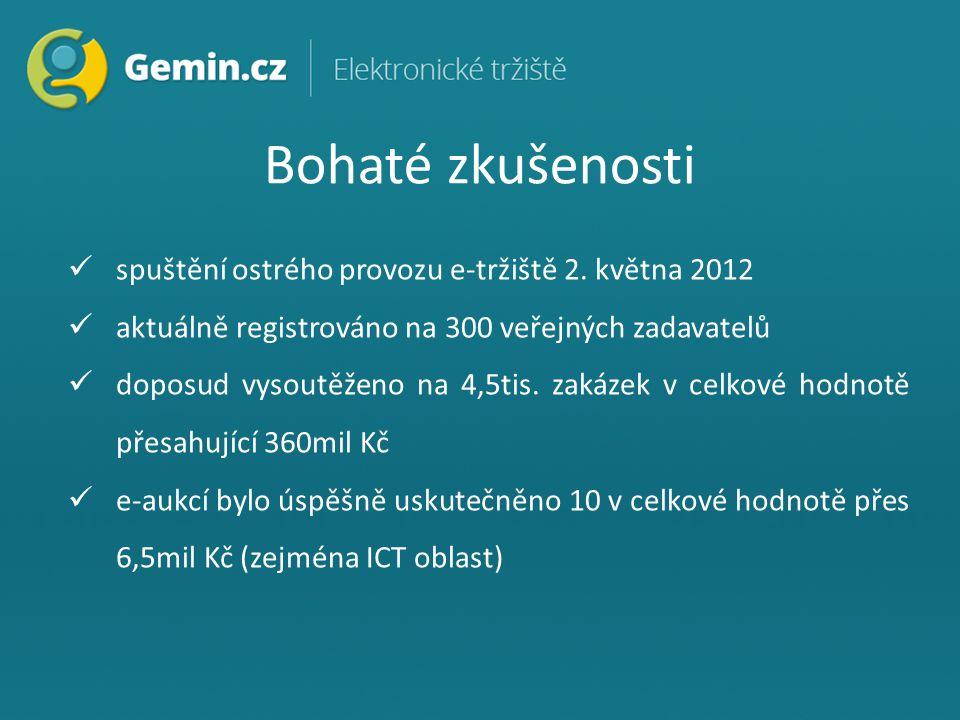 Bohaté zkušenosti spuštění ostrého provozu e-tržiště 2. května 2012