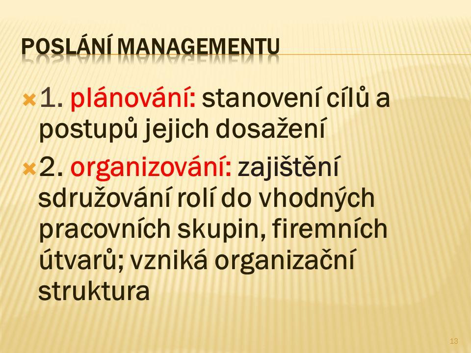 1. plánování: stanovení cílů a postupů jejich dosažení
