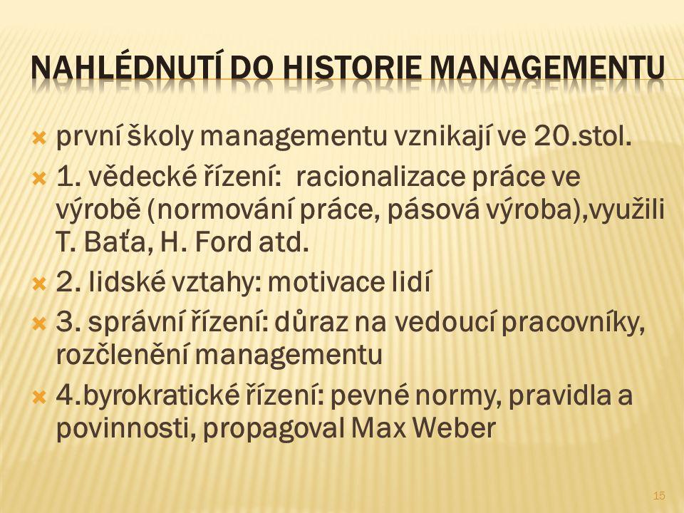 Nahlédnutí do historie managementu