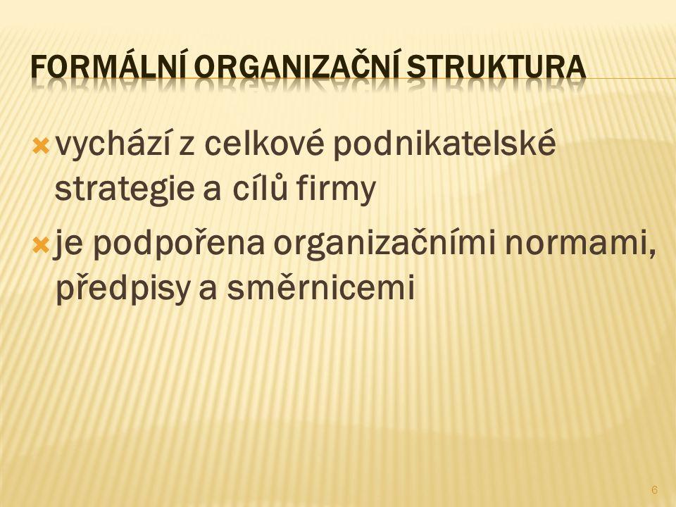 Formální organizační struktura