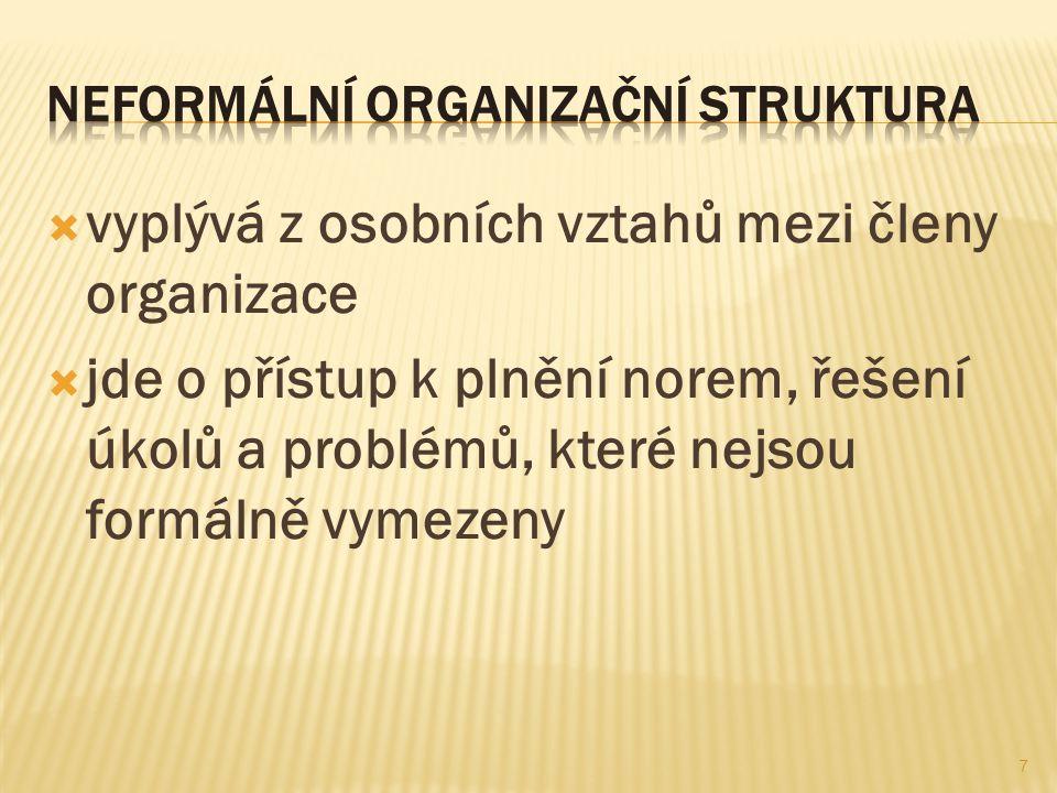 Neformální organizační struktura