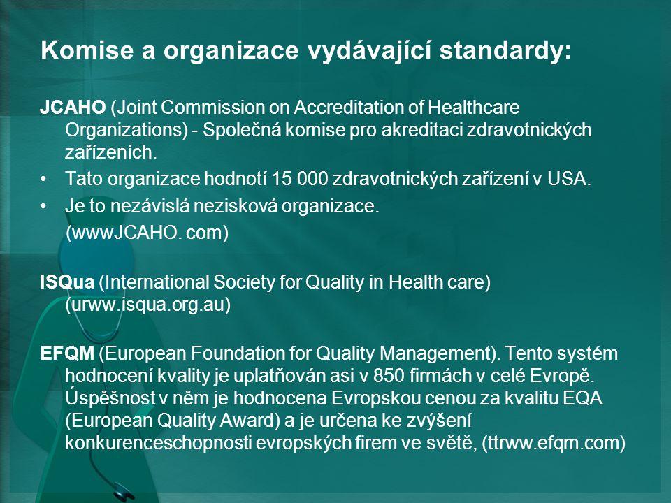 Komise a organizace vydávající standardy: